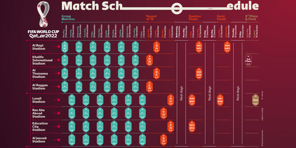 Calendrier Coupe Du Monde 2022 Coupe du monde 2022 au Qatar : découvrez le calendrier